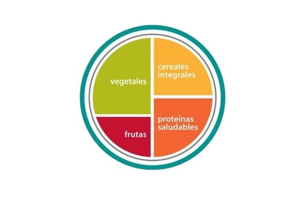 ¿Cómo equilibrar COMIDA y CENA con el comedor escolar?
